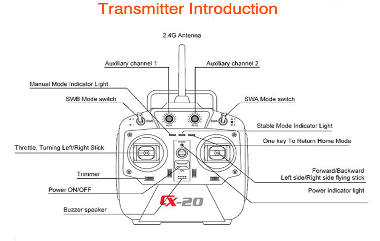 Cheerson CX-20 Pathfinder transmitter