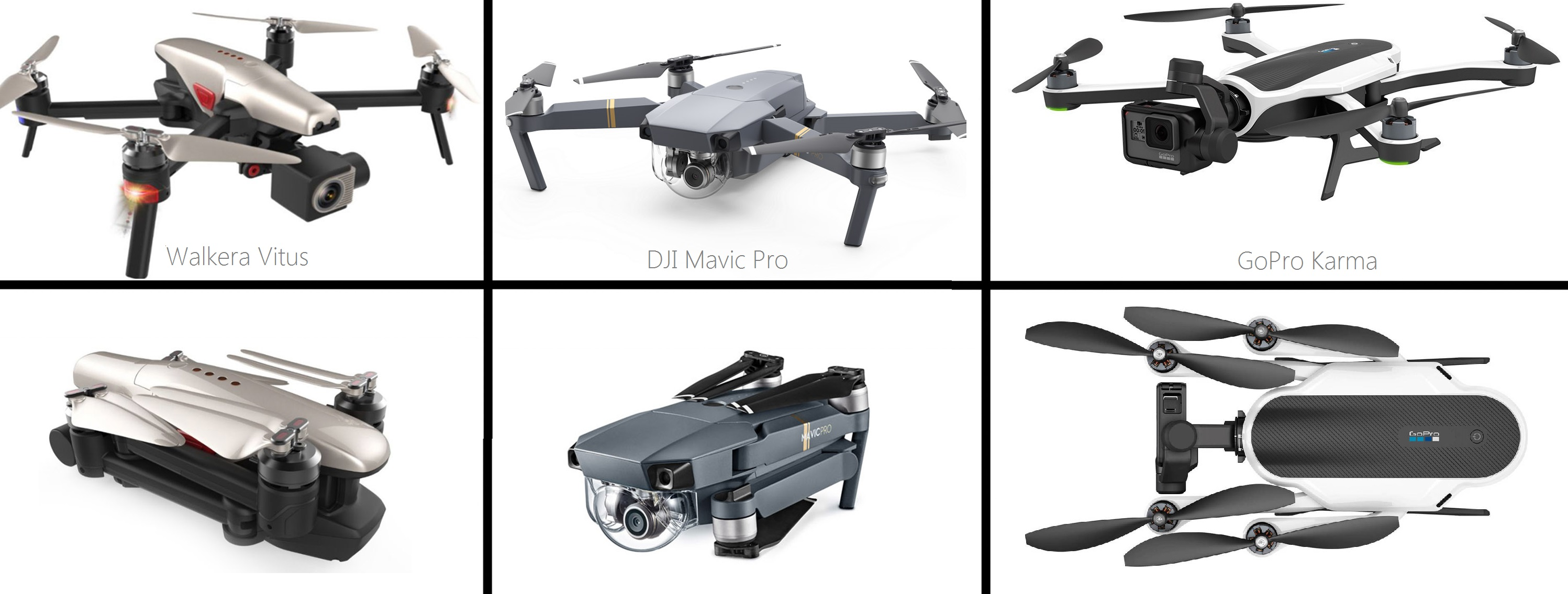 Walkera Witus vs DJI Mavic Pro vs GoPro Karma