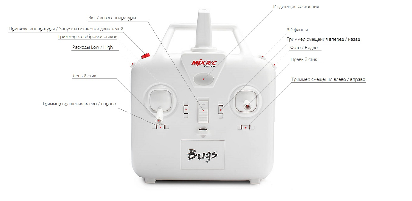 MJX BUGS 3 transmitter Button assignment